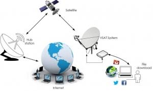 Noodcommunicatie van Vibroplex tot VSAT.